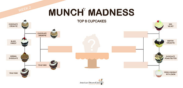 cupcake-bracket